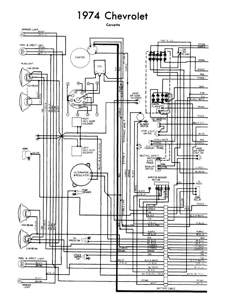 1974 corvette.pdf (769 KB) - Repair manuals - English (EN)Chevrolet club